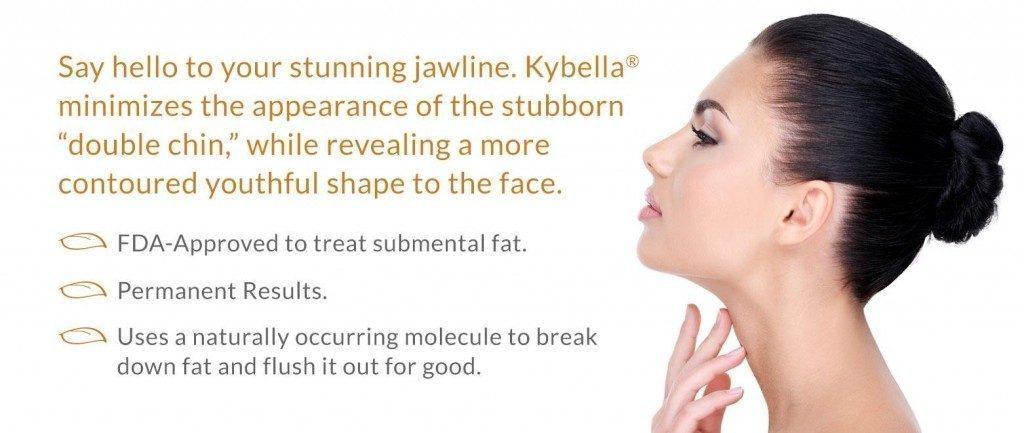 kybella6-1024x433